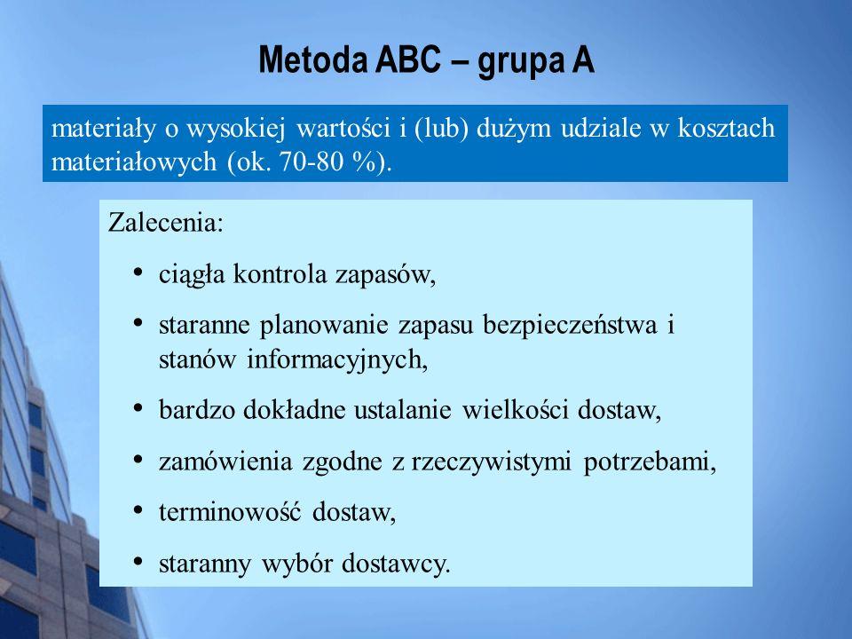 Metoda ABC – grupa A materiały o wysokiej wartości i (lub) dużym udziale w kosztach materiałowych (ok. 70-80 %). Zalecenia: ciągła kontrola zapasów, s