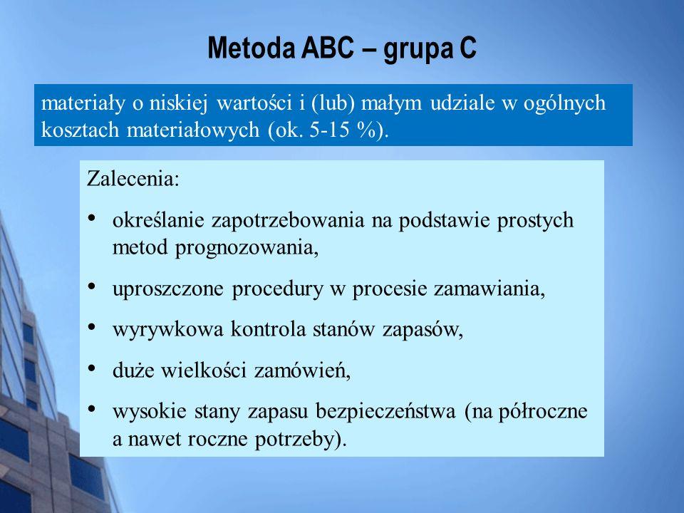 Metoda ABC – grupa C materiały o niskiej wartości i (lub) małym udziale w ogólnych kosztach materiałowych (ok. 5-15 %). Zalecenia: określanie zapotrze