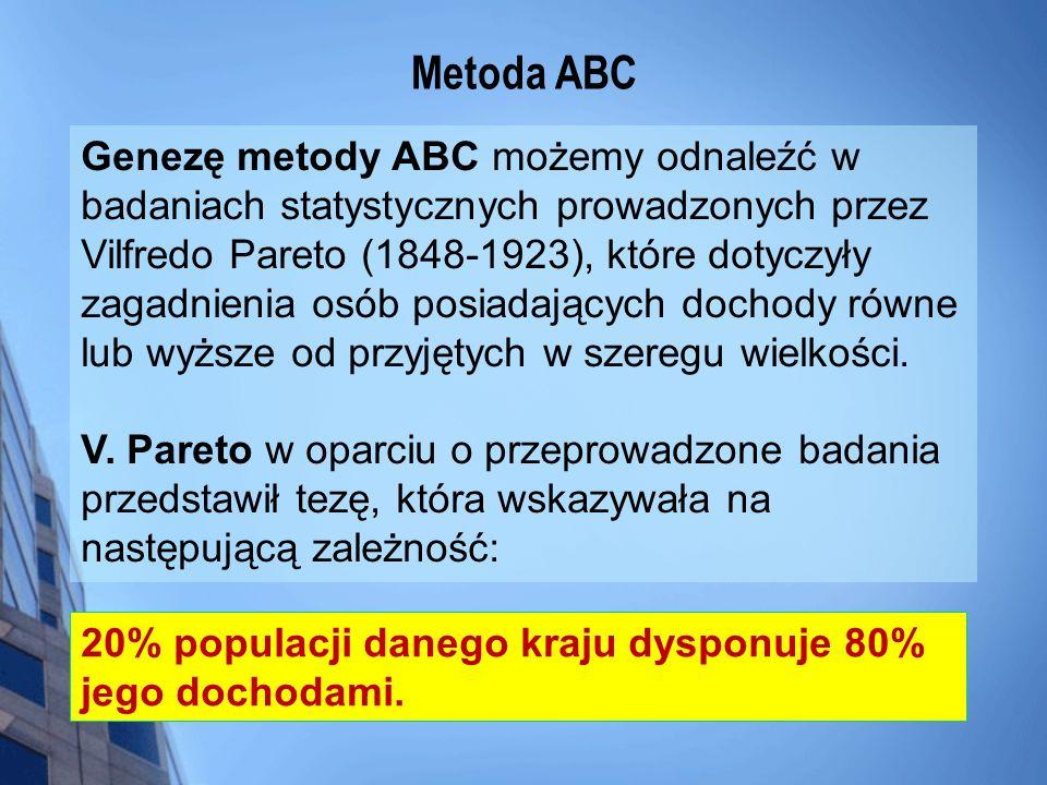 Genezę metody ABC możemy odnaleźć w badaniach statystycznych prowadzonych przez Vilfredo Pareto (1848-1923), które dotyczyły zagadnienia osób posiadaj