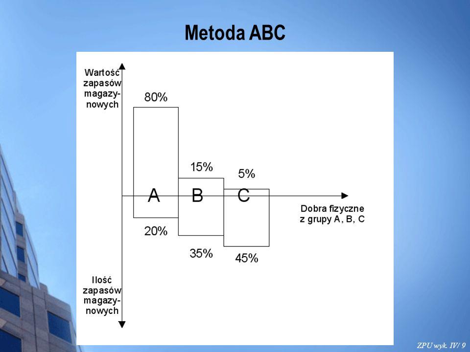 ZPU wyk. IV/ 9 Metoda ABC