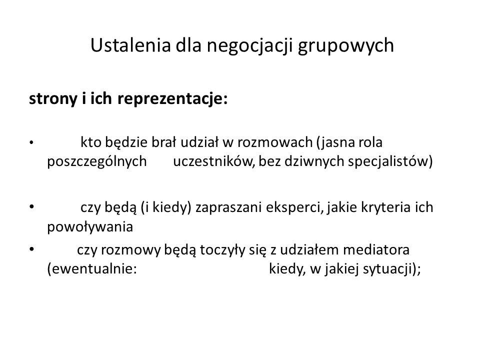 Ustalenia dla negocjacji grupowych strony i ich reprezentacje: kto będzie brał udział w rozmowach (jasna rola poszczególnych uczestników, bez dziwnych