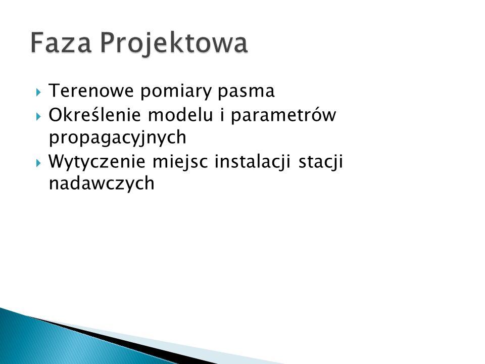  Terenowe pomiary pasma  Określenie modelu i parametrów propagacyjnych  Wytyczenie miejsc instalacji stacji nadawczych
