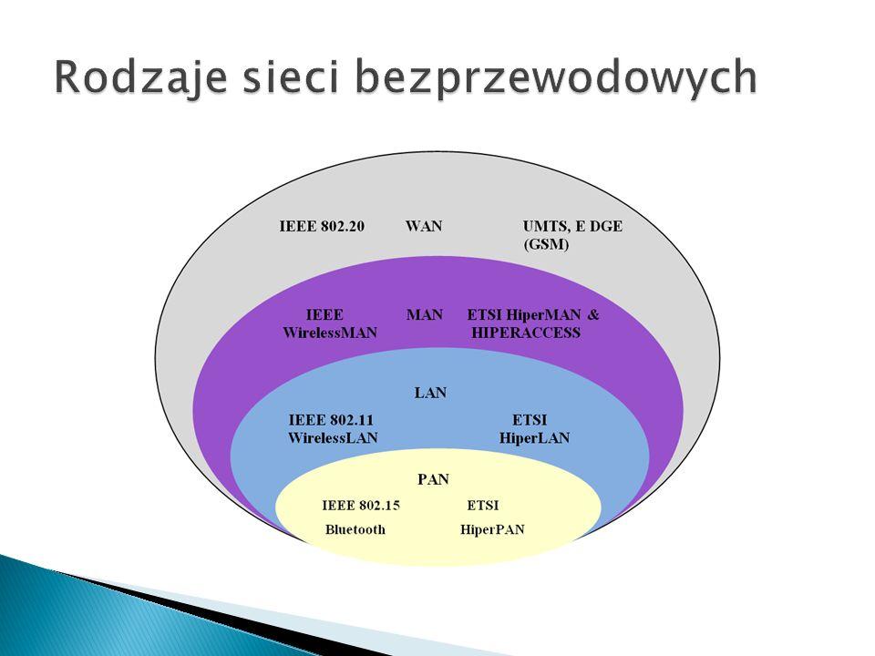  Przeprowadzenie dynamicznej symulacji ruchu  KPI  Analiza sieci szkieletowej