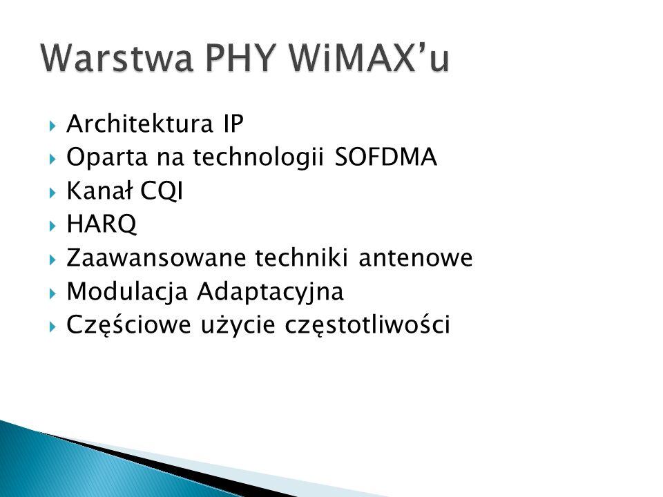 Architektura IP  Oparta na technologii SOFDMA  Kanał CQI  HARQ  Zaawansowane techniki antenowe  Modulacja Adaptacyjna  Częściowe użycie częstotliwości