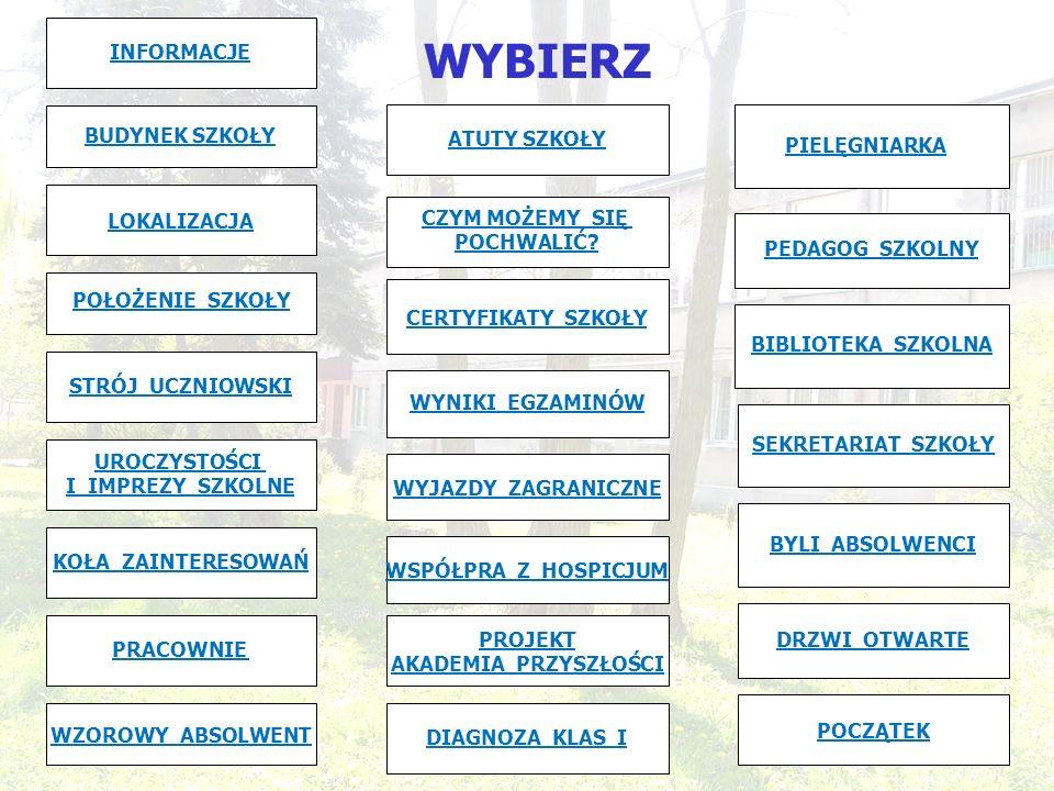 NASI ABSOLWENCI Publiczne Gimnazjum nr 18 w Łodzi im.