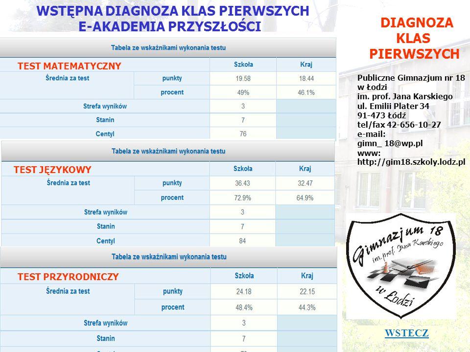 DIAGNOZA KLAS PIERWSZYCH Publiczne Gimnazjum nr 18 w Łodzi im. prof. Jana Karskiego ul. Emilii Plater 34 91-473 Łódź tel/fax 42-656-10-27 e-mail: gimn