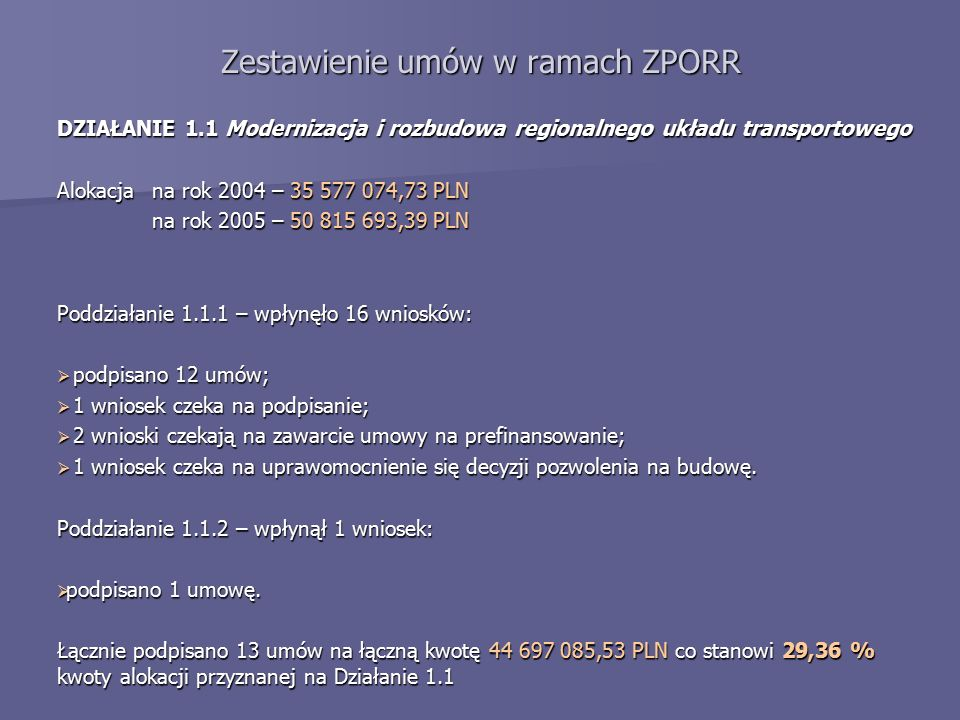 Zestawienie umów w ramach ZPORR DZIAŁANIE 1.1 Modernizacja i rozbudowa regionalnego układu transportowego Alokacja na rok 2004 – 35 577 074,73 PLN na rok 2005 – 50 815 693,39 PLN Poddziałanie 1.1.1 – wpłynęło 16 wniosków:  podpisano 12 umów;  1 wniosek czeka na podpisanie;  2 wnioski czekają na zawarcie umowy na prefinansowanie;  1 wniosek czeka na uprawomocnienie się decyzji pozwolenia na budowę.