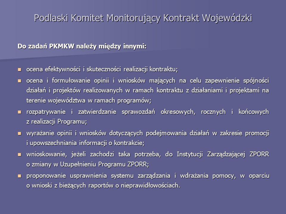 Podlaski Komitet Monitorujący Kontrakt Wojewódzki Do zadań PKMKW należy między innymi: ocena efektywności i skuteczności realizacji kontraktu; ocena efektywności i skuteczności realizacji kontraktu; ocena i formułowanie opinii i wniosków mających na celu zapewnienie spójności działań i projektów realizowanych w ramach kontraktu z działaniami i projektami na terenie województwa w ramach programów; ocena i formułowanie opinii i wniosków mających na celu zapewnienie spójności działań i projektów realizowanych w ramach kontraktu z działaniami i projektami na terenie województwa w ramach programów; rozpatrywanie i zatwierdzanie sprawozdań okresowych, rocznych i końcowych z realizacji Programu; rozpatrywanie i zatwierdzanie sprawozdań okresowych, rocznych i końcowych z realizacji Programu; wyrażanie opinii i wniosków dotyczących podejmowania działań w zakresie promocji i upowszechniania informacji o kontrakcie; wyrażanie opinii i wniosków dotyczących podejmowania działań w zakresie promocji i upowszechniania informacji o kontrakcie; wnioskowanie, jeżeli zachodzi taka potrzeba, do Instytucji Zarządzającej ZPORR o zmiany w Uzupełnieniu Programu ZPORR; wnioskowanie, jeżeli zachodzi taka potrzeba, do Instytucji Zarządzającej ZPORR o zmiany w Uzupełnieniu Programu ZPORR; proponowanie usprawnienia systemu zarządzania i wdrażania pomocy, w oparciu o wnioski z bieżących raportów o nieprawidłowościach.