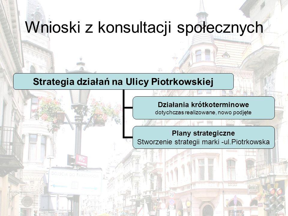 Wnioski z konsultacji społecznych Strategia działań na Ulicy Piotrkowskiej Działania krótkoterminowe dotychczas realizowane, nowo podjęte Plany strategiczne Stworzenie strategii marki -ul.Piotrkowska