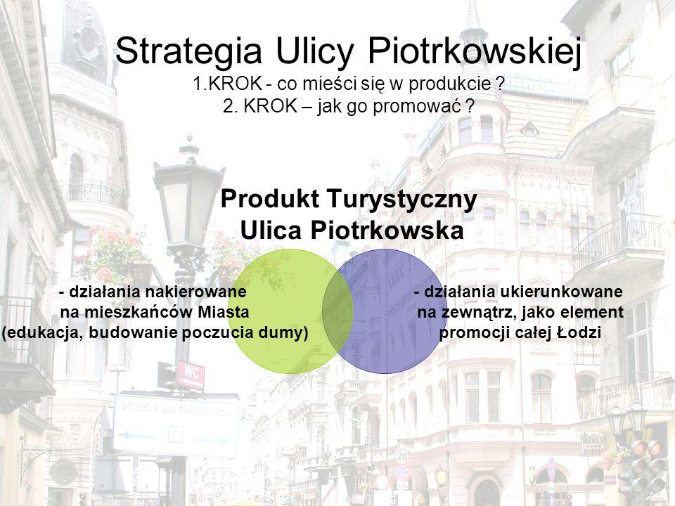 Strategia Ulicy Piotrkowskiej 1.KROK - co mieści się w produkcie .