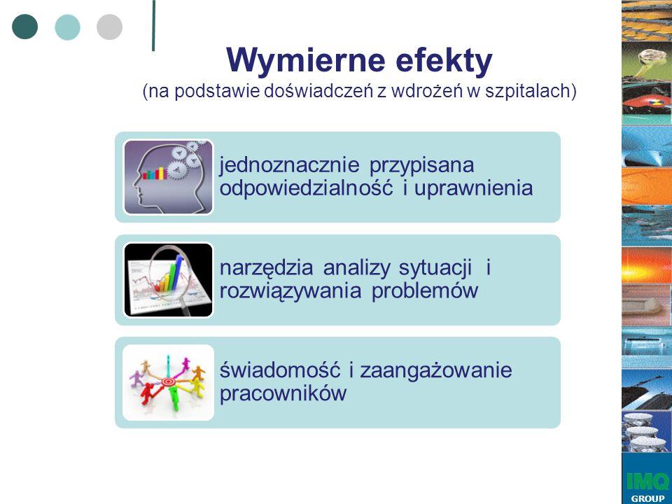 GROUP Wymierne efekty (na podstawie doświadczeń z wdrożeń w szpitalach) jednoznacznie przypisana odpowiedzialność i uprawnienia narzędzia analizy sytuacji i rozwiązywania problemów świadomość i zaangażowanie pracowników