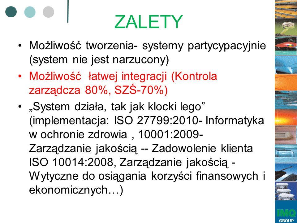"""GROUP ZALETY Możliwość tworzenia- systemy partycypacyjnie (system nie jest narzucony) Możliwość łatwej integracji (Kontrola zarządcza 80%, SZŚ-70%) """"System działa, tak jak klocki lego (implementacja: ISO 27799:2010- Informatyka w ochronie zdrowia, 10001:2009- Zarządzanie jakością -- Zadowolenie klienta ISO 10014:2008, Zarządzanie jakością - Wytyczne do osiągania korzyści finansowych i ekonomicznych…)"""