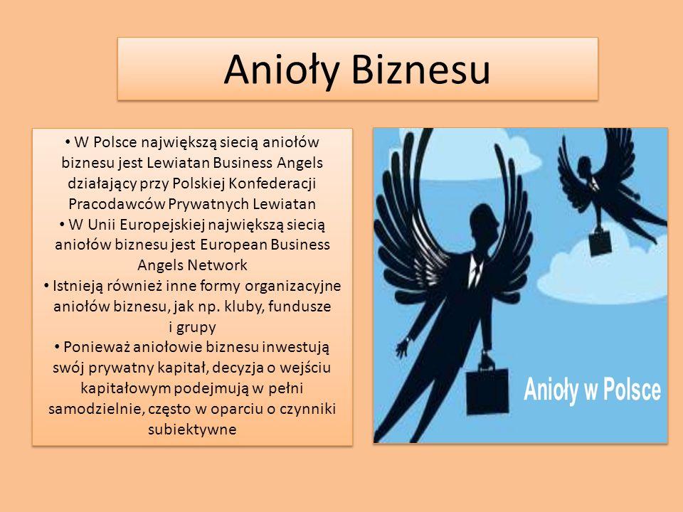 Anioły Biznesu W Polsce największą siecią aniołów biznesu jest Lewiatan Business Angels działający przy Polskiej Konfederacji Pracodawców Prywatnych Lewiatan W Unii Europejskiej największą siecią aniołów biznesu jest European Business Angels Network Istnieją również inne formy organizacyjne aniołów biznesu, jak np.