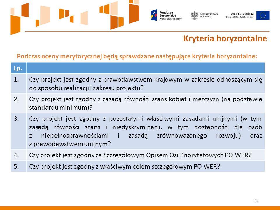 Kryteria horyzontalne Podczas oceny merytorycznej będą sprawdzane następujące kryteria horyzontalne: 20 Lp.