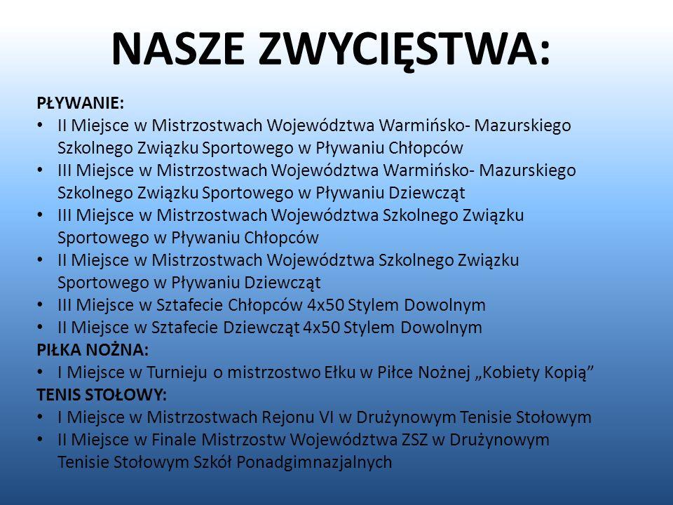 TRENERZY: Piotr Wocial Barbara Brodowska Igor Makal Henryk Basiński Dariusz Kukiełko