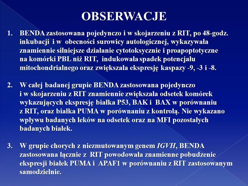 OBSERWACJE 1.BENDA zastosowana pojedynczo i w skojarzeniu z RIT, po 48-godz.