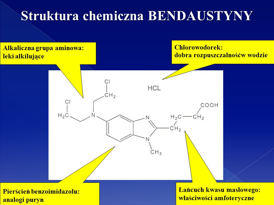 Struktura chemiczna BENDAUSTYNY Łańcuch kwasu masłowego: właściwości amfoteryczne Chlorowodorek: dobra rozpuszczalnośćw wodzie Pierścień benzoimidazolu: analogi puryn Alkaliczna grupa aminowa: leki alkilujące
