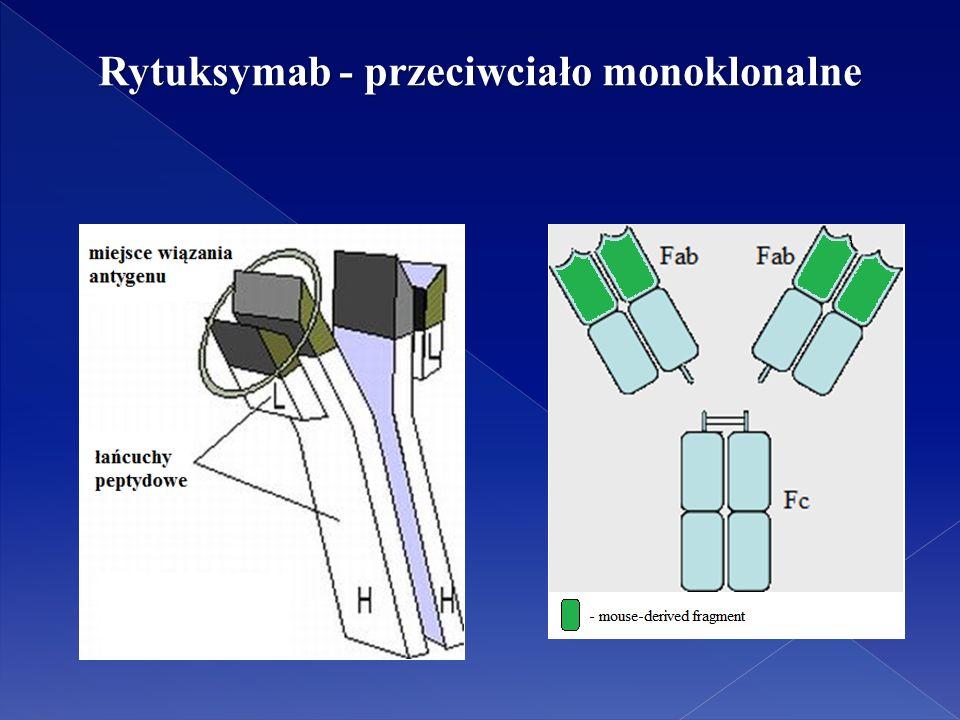 Rytuksymab - przeciwciało monoklonalne