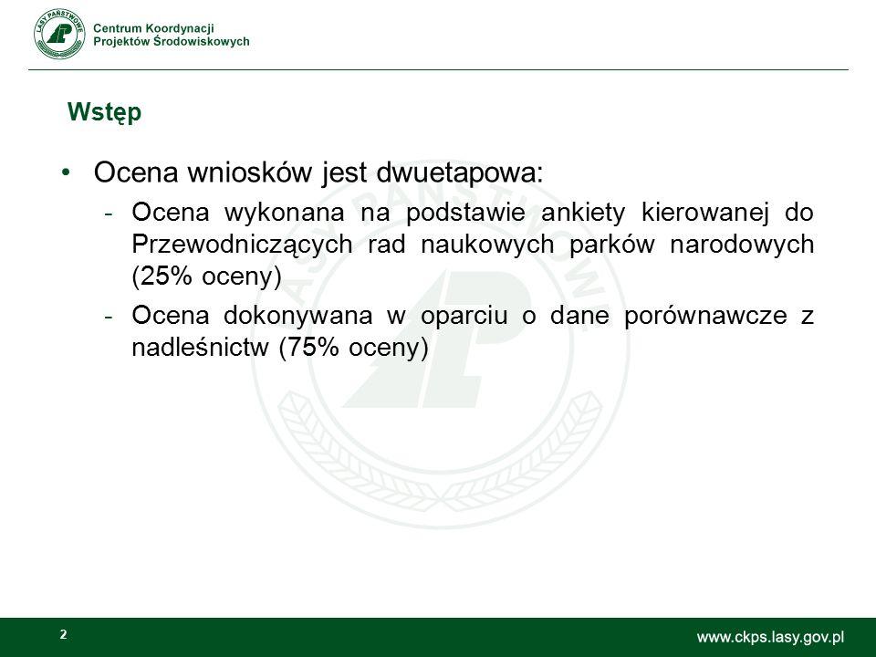 2 Wstęp Ocena wniosków jest dwuetapowa: -Ocena wykonana na podstawie ankiety kierowanej do Przewodniczących rad naukowych parków narodowych (25% oceny) -Ocena dokonywana w oparciu o dane porównawcze z nadleśnictw (75% oceny)
