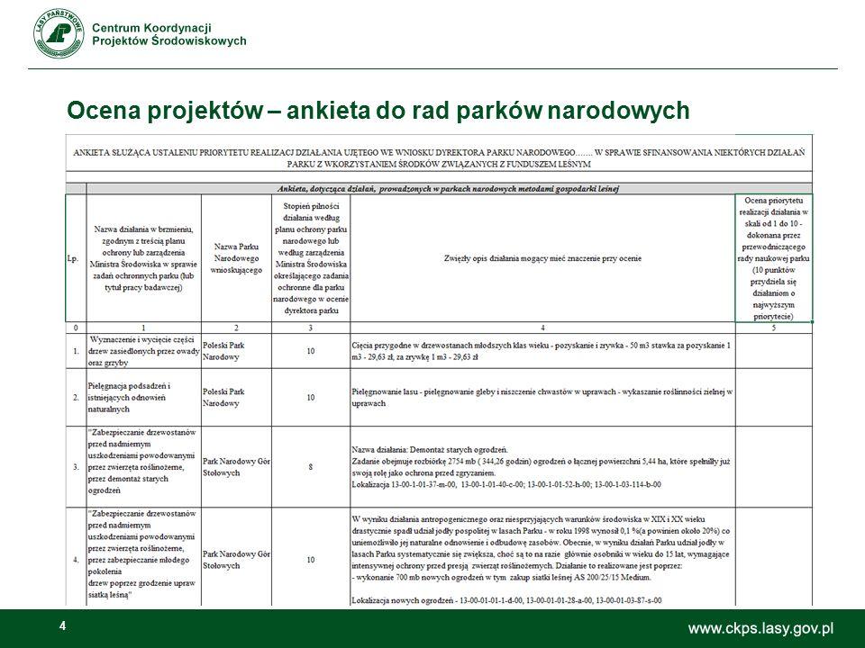 5 Ankieta do rad parków narodowych – kolumny wypełnione Stopień pilności działania był określany samodzielnie przez dyrektora parku narodowego, którego dane działanie dotyczy, biorąc pod uwagę zapisy w planie ochrony parku lub w zarządzeniu Ministra Środowiska w sprawie ustalenia zadań ochronnych W polu należało określać wartość w skali od 1 do 10 (w wyjątkowych przypadkach, dla działań których realizacja w najbliższym okresie jest niezbędna, należało przypisywać liczbę 100).