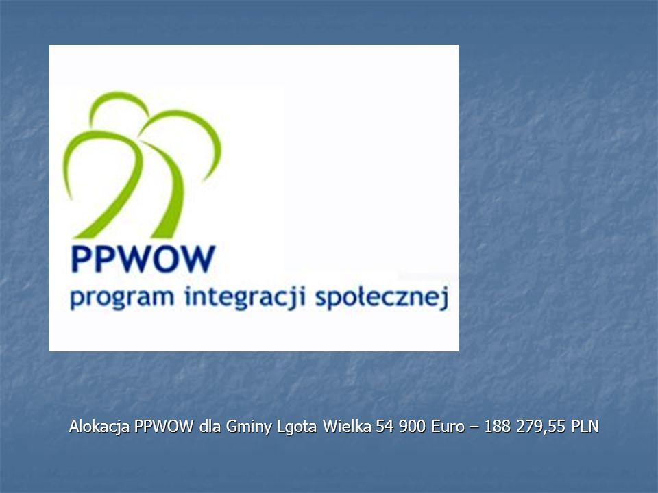 Alokacja PPWOW dla Gminy Lgota Wielka 54 900 Euro – 188 279,55 PLN
