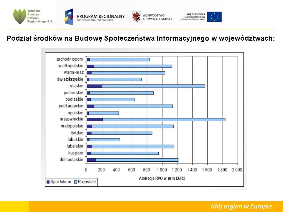 Mój region w Europie Podział środków na Budowę Społeczeństwa Informacyjnego w województwach: