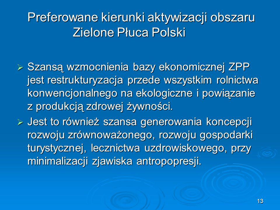 13 Preferowane kierunki aktywizacji obszaru Zielone Płuca Polski  Szansą wzmocnienia bazy ekonomicznej ZPP jest restrukturyzacja przede wszystkim rolnictwa konwencjonalnego na ekologiczne i powiązanie z produkcją zdrowej żywności.