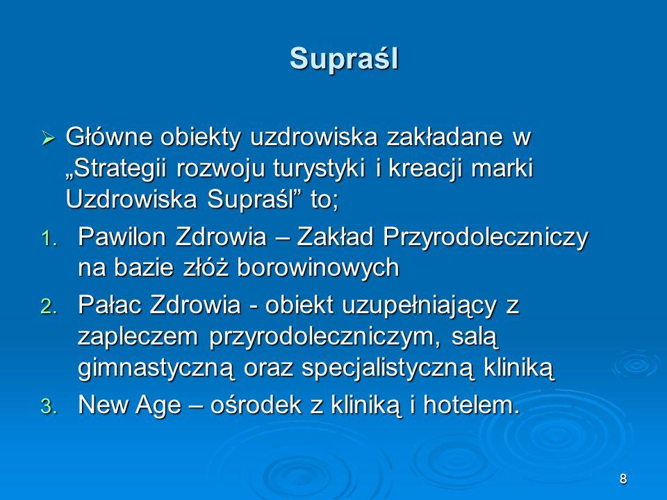 """8 Supraśl  Główne obiekty uzdrowiska zakładane w """"Strategii rozwoju turystyki i kreacji marki Uzdrowiska Supraśl to; 1."""