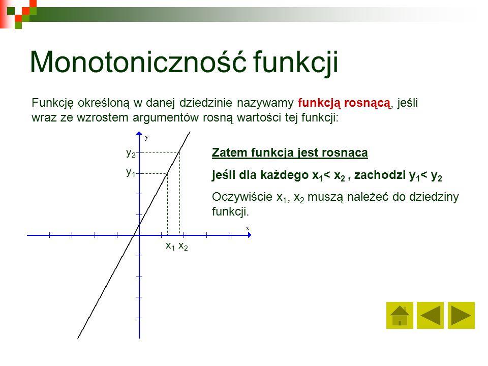 Monotoniczność funkcji Funkcję określoną w danej dziedzinie nazywamy funkcją rosnącą, jeśli wraz ze wzrostem argumentów rosną wartości tej funkcji: x 1 x 2 y2y1y2y1 Zatem funkcja jest rosnąca jeśli dla każdego x 1 < x 2, zachodzi y 1 < y 2 Oczywiście x 1, x 2 muszą należeć do dziedziny funkcji.