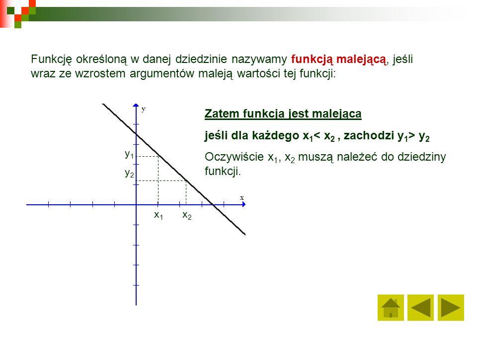 Funkcję określoną w danej dziedzinie nazywamy funkcją malejącą, jeśli wraz ze wzrostem argumentów maleją wartości tej funkcji: x1x1 x 2 y1y2y1y2 Zatem funkcja jest malejąca jeśli dla każdego x 1 y 2 Oczywiście x 1, x 2 muszą należeć do dziedziny funkcji.