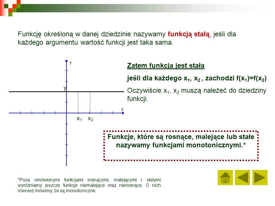 Funkcję określoną w danej dziedzinie nazywamy funkcją stałą, jeśli dla każdego argumentu wartość funkcji jest taka sama.
