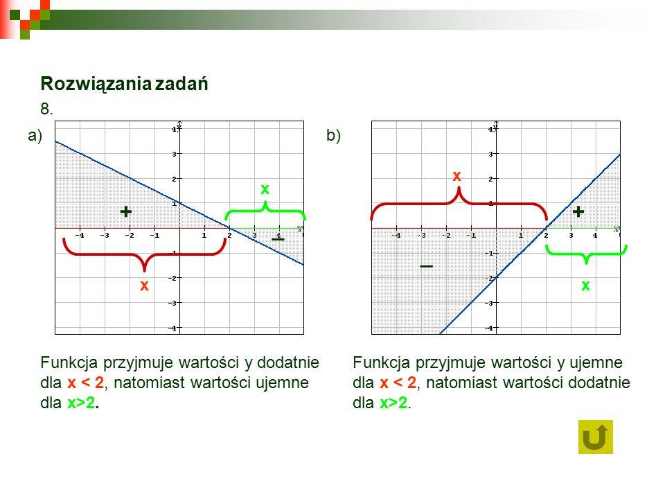 Rozwiązania zadań a)b) + _ + _ Funkcja przyjmuje wartości y dodatnie dla x 2.