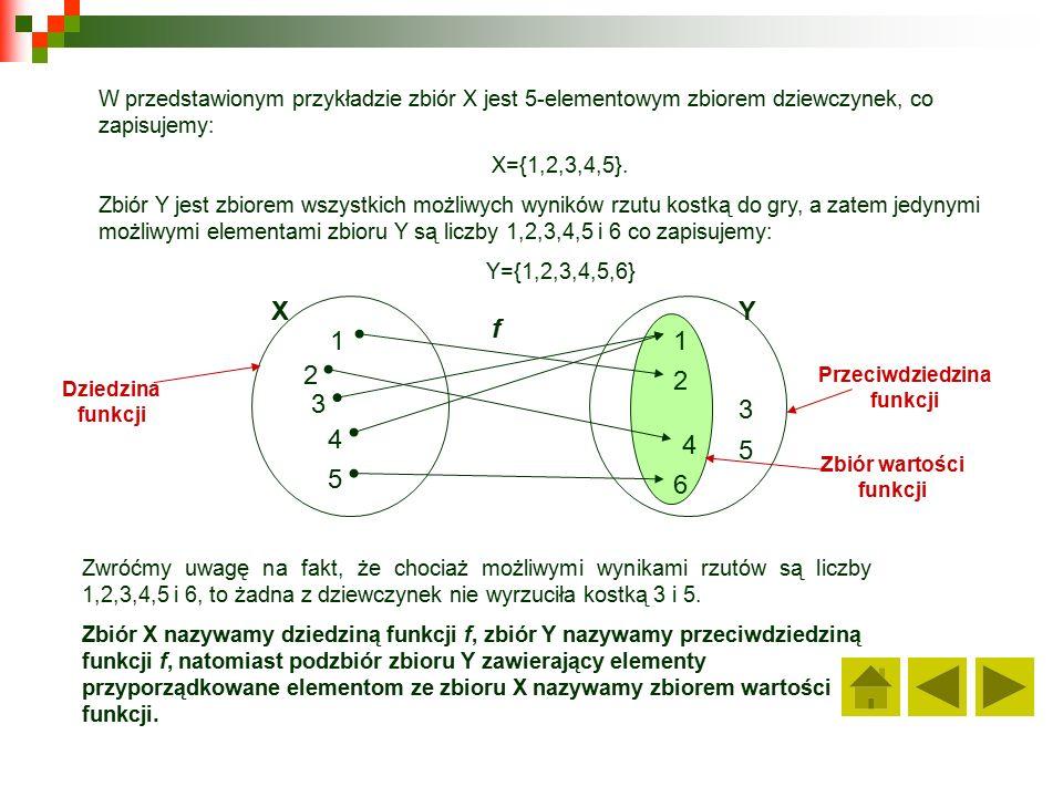 W przedstawionym przykładzie zbiór X jest 5-elementowym zbiorem dziewczynek, co zapisujemy: X={1,2,3,4,5}.