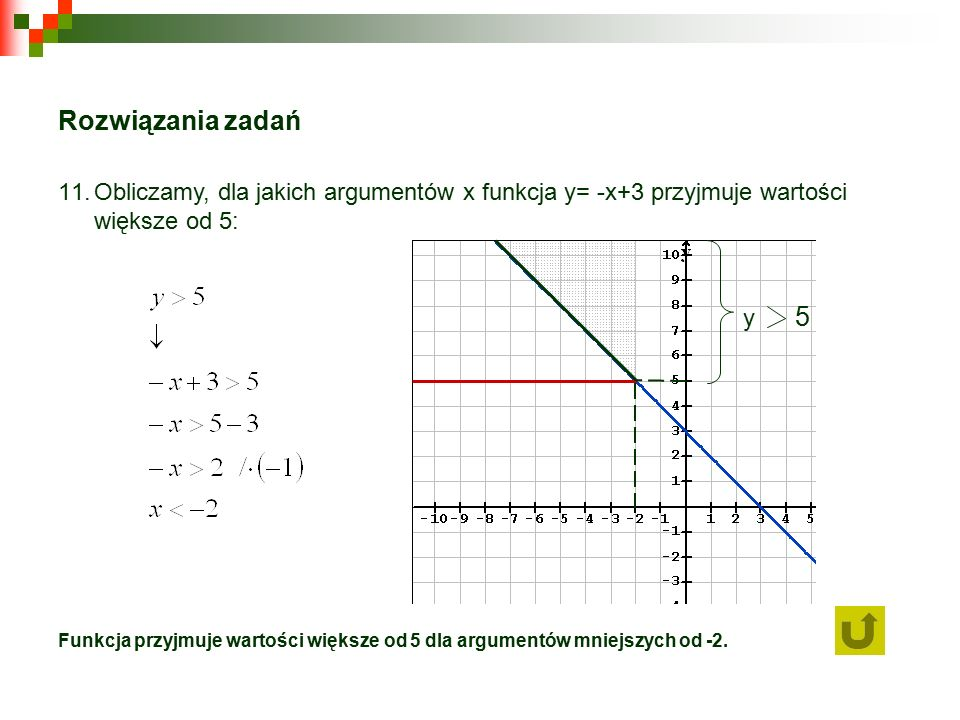 Rozwiązania zadań 11.Obliczamy, dla jakich argumentów x funkcja y= -x+3 przyjmuje wartości większe od 5: y 5 Funkcja przyjmuje wartości większe od 5 dla argumentów mniejszych od -2.