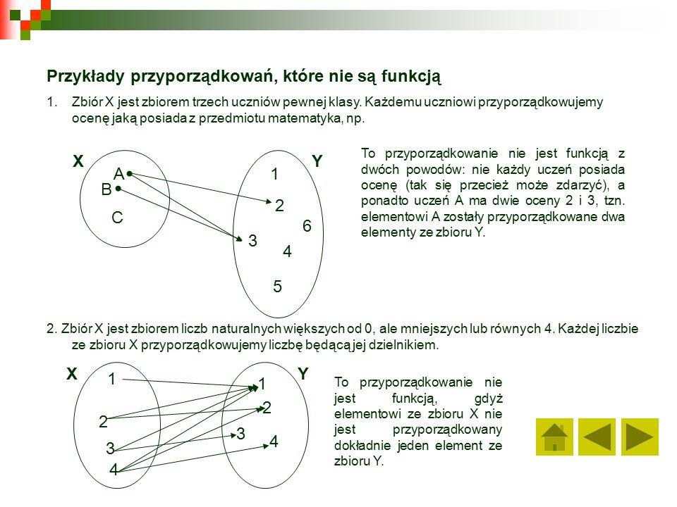 Przykłady przyporządkowań, które nie są funkcją 1.Zbiór X jest zbiorem trzech uczniów pewnej klasy.