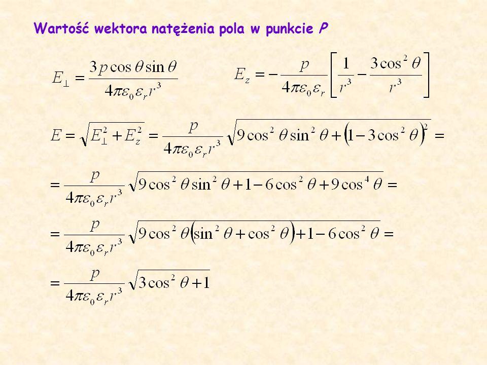 Wartość wektora natężenia pola w punkcie P