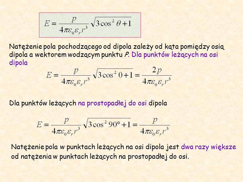 Natężenie pola pochodzącego od dipola zależy od kąta pomiędzy osią dipola a wektorem wodzącym punktu P.