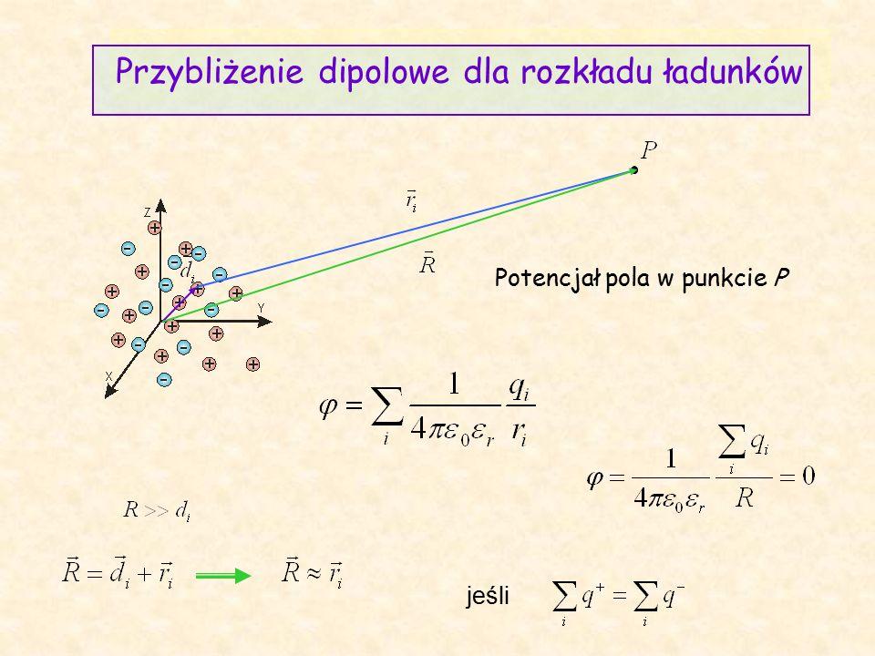 Przybliżenie dipolowe dla rozkładu ładunków Potencjał pola w punkcie P jeśli