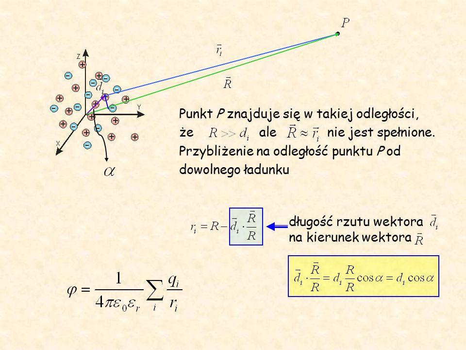 Punkt P znajduje się w takiej odległości, że ale nie jest spełnione.