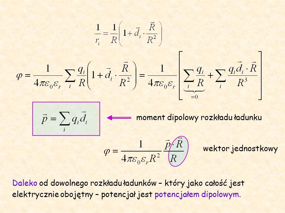 moment dipolowy rozkładu ładunku wektor jednostkowy Daleko od dowolnego rozkładu ładunków – który jako całość jest elektrycznie obojętny – potencjał jest potencjałem dipolowym.
