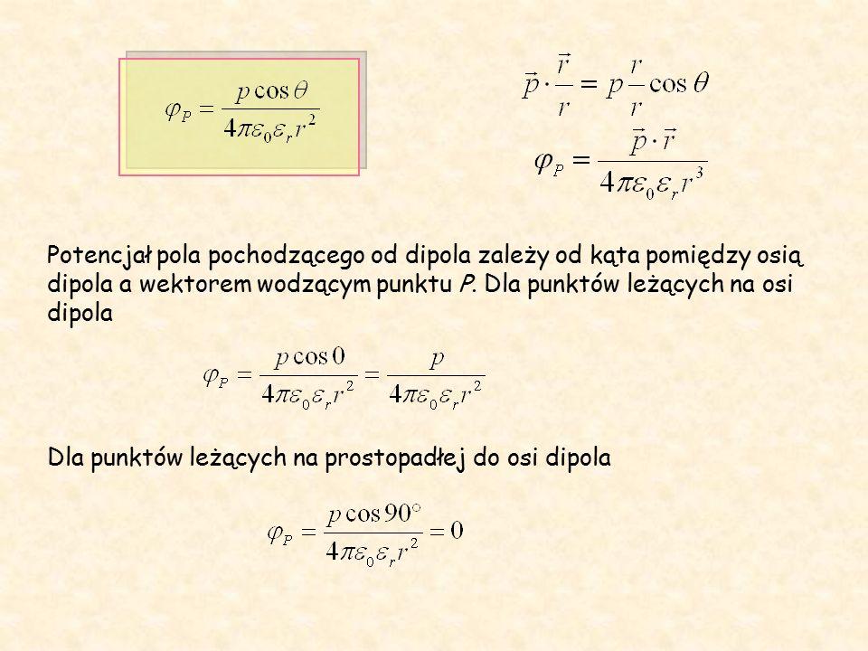 Potencjał pola pochodzącego od dipola zależy od kąta pomiędzy osią dipola a wektorem wodzącym punktu P.