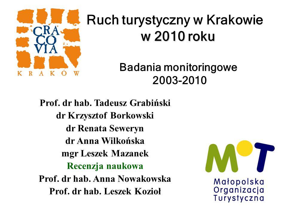 w 2010 roku Ruch turystyczny w Krakowie w 2010 roku Badania monitoringowe 2003-2010 Prof. dr hab. Tadeusz Grabiński dr Krzysztof Borkowski dr Renata S