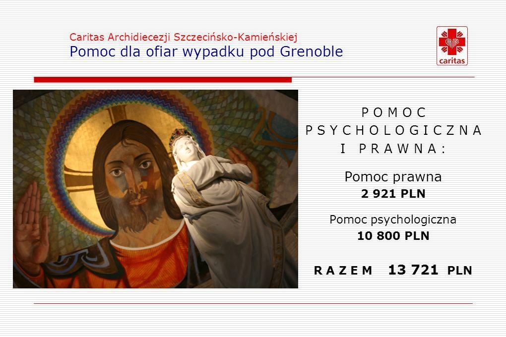 Caritas Archidiecezji Szczecińsko-Kamieńskiej Pomoc dla ofiar wypadku pod Grenoble P O M O CP O M O C P S Y C H O L O G I C Z N AP S Y C H O L O G I C Z N A I P R A W N A : Pomoc prawna 2 921 PLN Pomoc psychologiczna 10 800 PLN R A Z E M 13 721 PLN