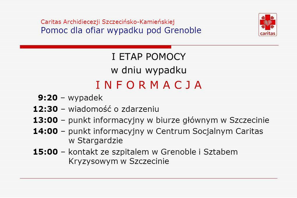 Caritas Archidiecezji Szczecińsko-Kamieńskiej Pomoc dla ofiar wypadku pod Grenoble I ETAP POMOCY w dniu wypadku I N F O R M A C J AI N F O R M A C J A 9:20 – wypadek 12:30 – wiadomość o zdarzeniu 13:00 – punkt informacyjny w biurze głównym w Szczecinie 14:00 – punkt informacyjny w Centrum Socjalnym Caritas w Stargardzie 15:00 – kontakt ze szpitalem w Grenoble i Sztabem Kryzysowym w Szczecinie
