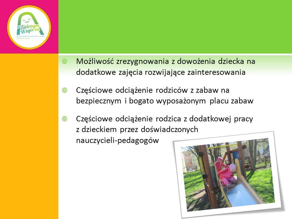  Możliwość zrezygnowania z dowożenia dziecka na dodatkowe zajęcia rozwijające zainteresowania  Częściowe odciążenie rodziców z zabaw na bezpiecznym
