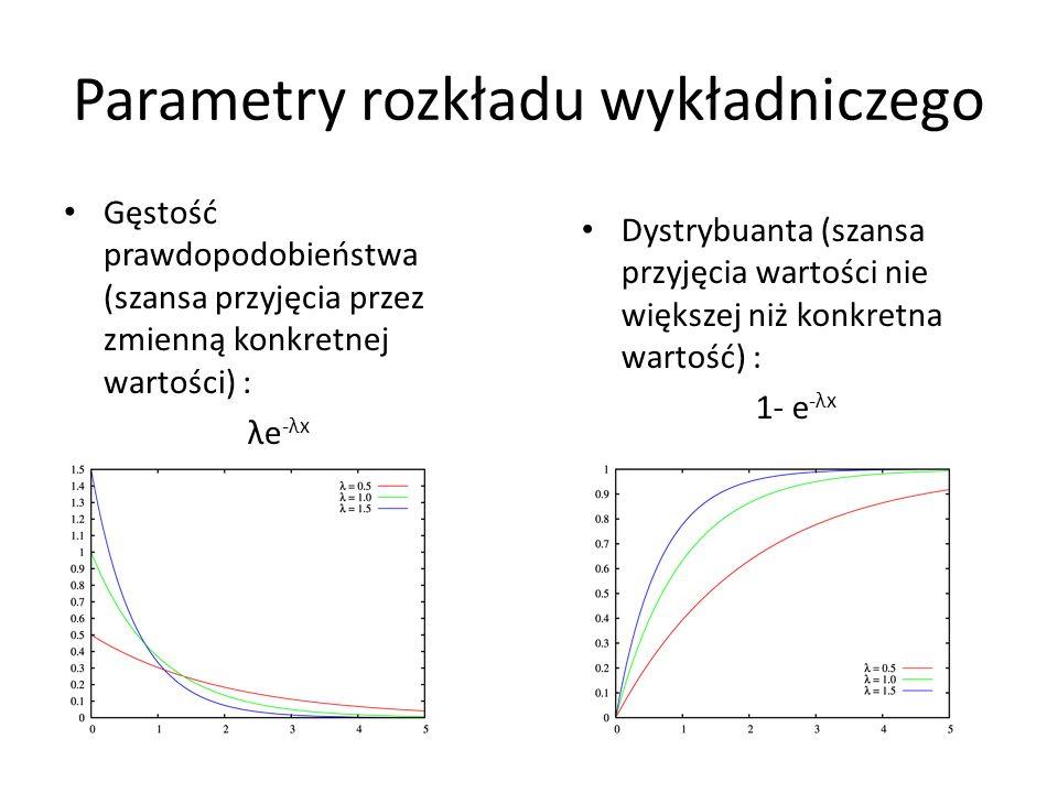 Parametry rozkładu wykładniczego Gęstość prawdopodobieństwa (szansa przyjęcia przez zmienną konkretnej wartości) : λe-λxλe-λx Dystrybuanta (szansa prz