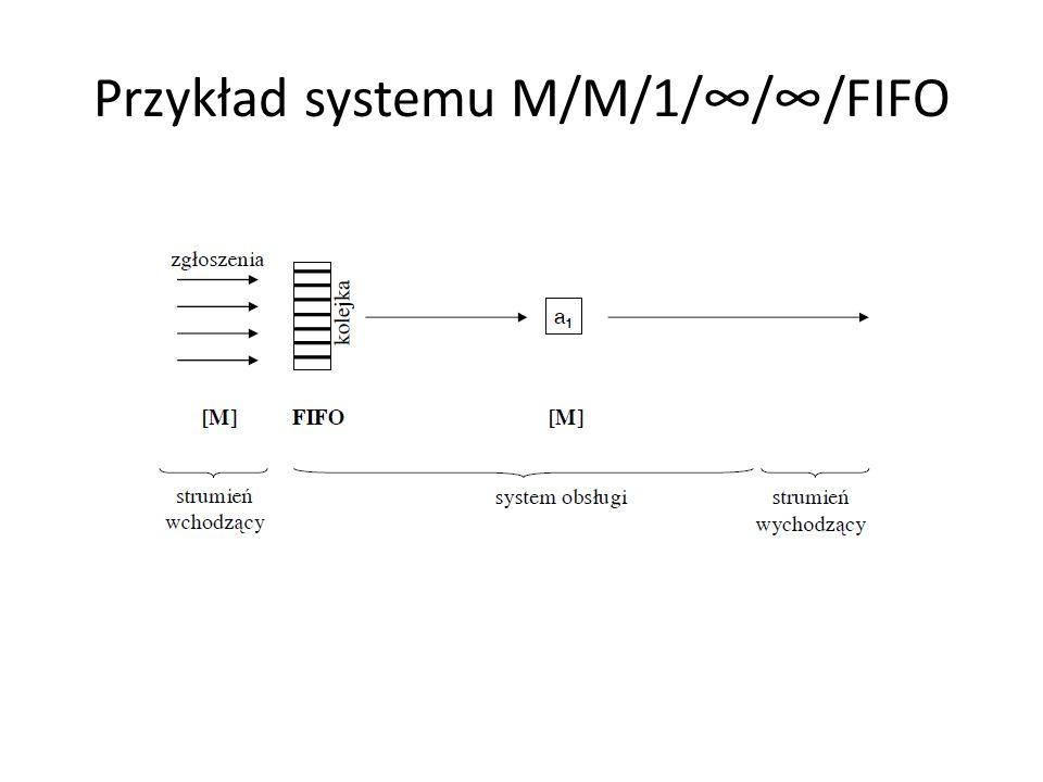 Przykład systemu M/M/1/∞/∞/FIFO