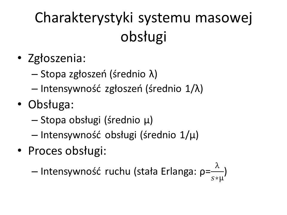 Charakterystyki systemu masowej obsługi