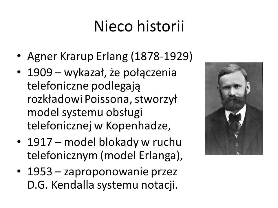 Nieco historii Agner Krarup Erlang (1878-1929) 1909 – wykazał, że połączenia telefoniczne podlegają rozkładowi Poissona, stworzył model systemu obsług