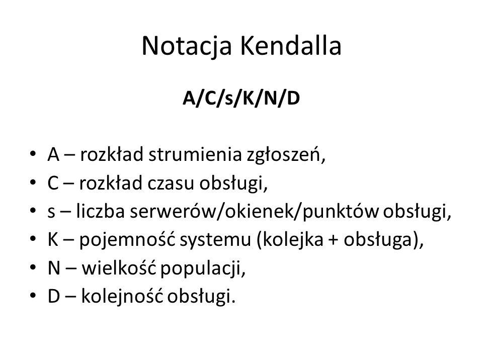 Notacja Kendalla A/C/s/K/N/D A – rozkład strumienia zgłoszeń, C – rozkład czasu obsługi, s – liczba serwerów/okienek/punktów obsługi, K – pojemność sy